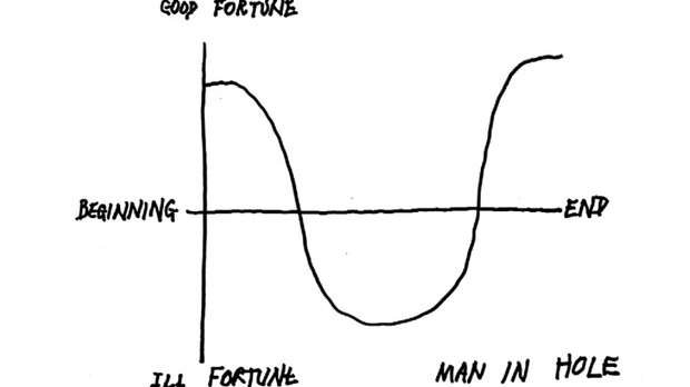 Kurt Vonnegut's hand-drawn chart for the 'Man in Hole' story shape
