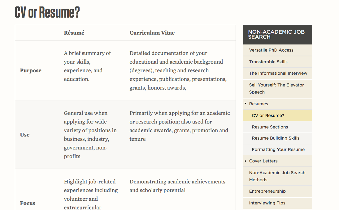 A Screenshot Of The Graduate Development Webpage About CVs And Résumés