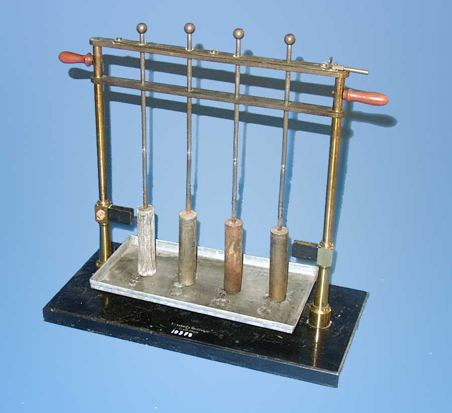 Specific Heat Capacity Demonstration