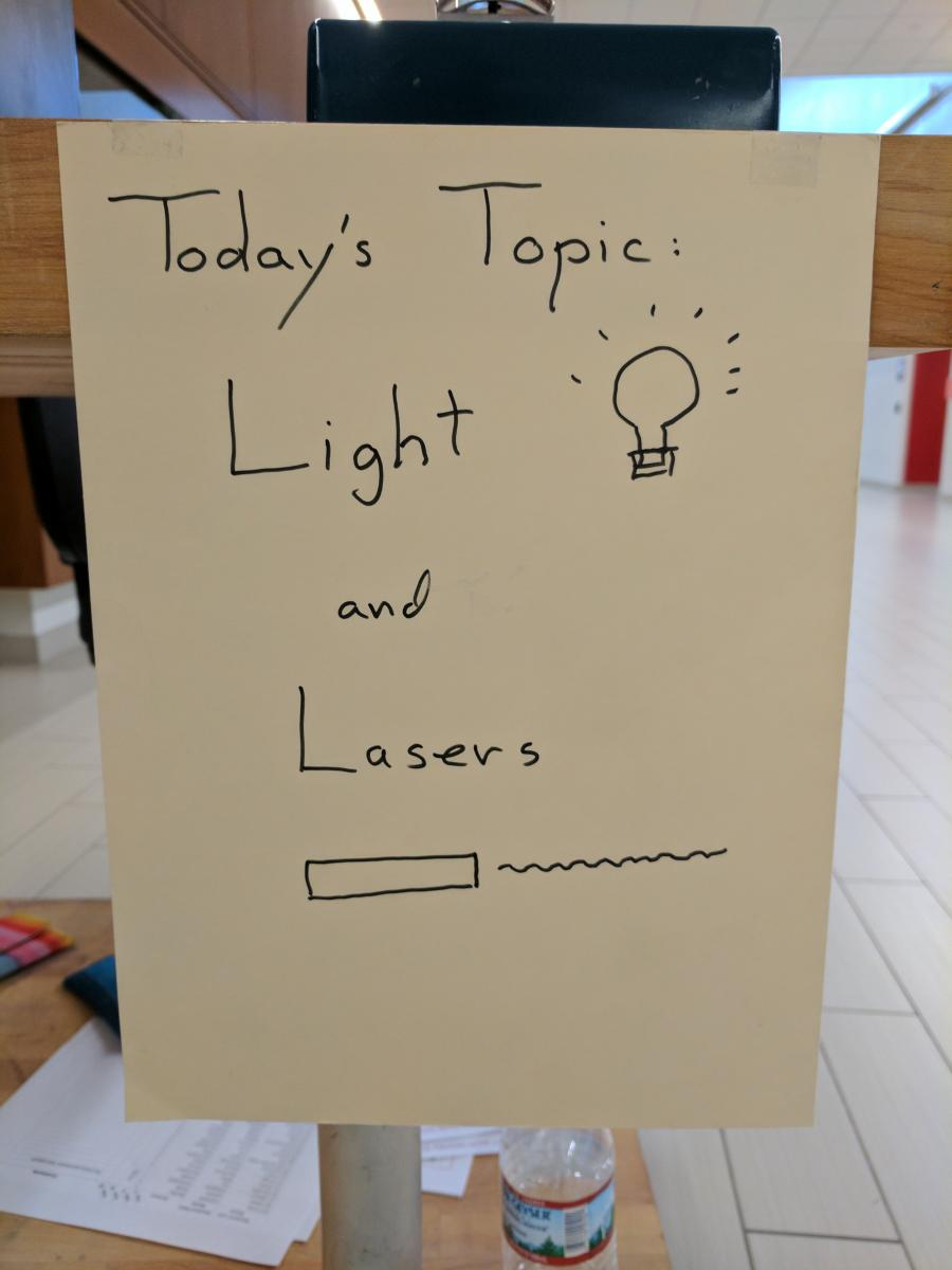Today's Topic Light and Lasers
